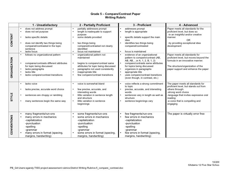 compare and contrast literary essay rubric
