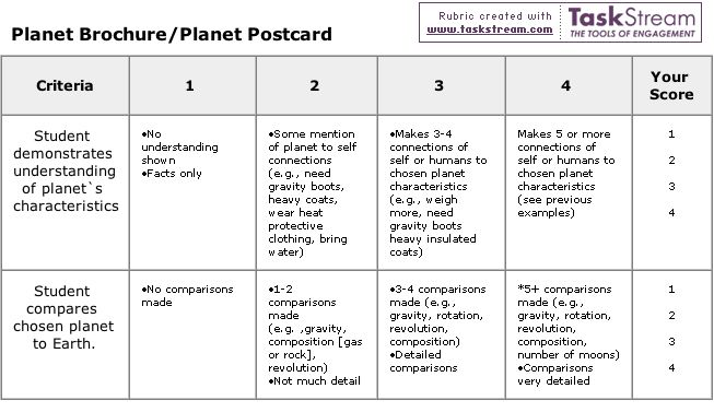 Solar System Model Rubric - Pics about space