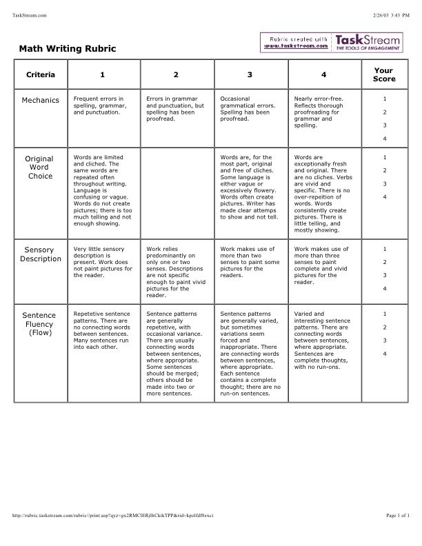 assessing using resources for lifelong learning Assessment of learning (instructor feedback, course test scores resources on rubrics: assessing the learning portfolio 1 authentic assessment toolbox at.